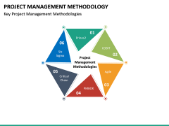 Project Management Methodology PPT Slide 14