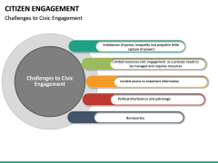 citizen engagement PPT slide 36