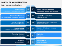 Digital Transformation PPT Slide 13
