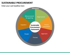 Sustainable Procurement PPT Slide 25