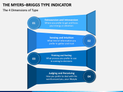 Myers Briggs Type Indicator PPT Slide 6