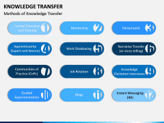 Knowledge Transfer PPT Slide 6