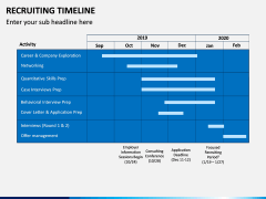 Recruiting Timeline PPT Slide 4