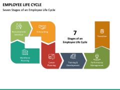 Employee Life Cycle PPT Slide 31
