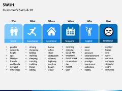 5W1H Model PPT Slide 1