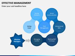 Effective Management PPT Slide 10