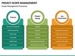 Project Scope Management PPT Slide 17