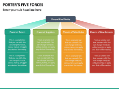 Porter's 5 Forces PPT Slide 19