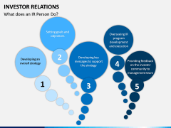 Investor Relations PPT Slide 11