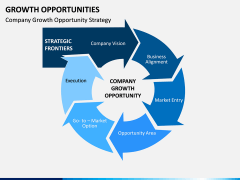 Growth Opportunities PPT Slide 6