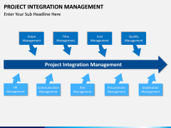 Project Integration Management PPT Slide 6