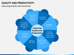 Quality and Productivity PPT Slide 5
