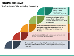Rolling Forecast PPT Slide 18