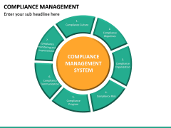 Compliance Management PPT Slide 36