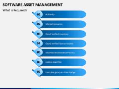 Software Asset Management PPT Slide 5