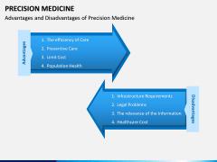 Precision Medicine PPT Slide 8