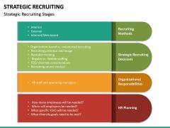 Strategic Recruiting PPT Slide 19