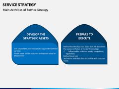 Service Strategy PPT Slide 5