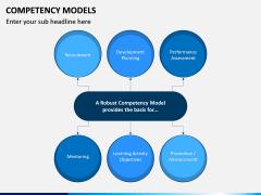 Competency Models PPT Slide 3