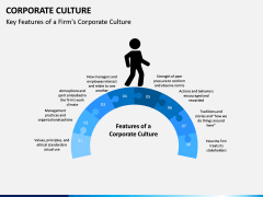 Corporate Culture PPT Slide 6