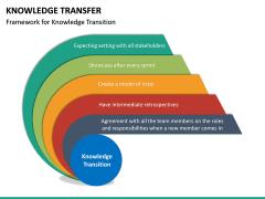 Knowledge Transfer PPT Slide 27