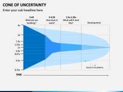 Cone of Uncertainty PPT Slide 5