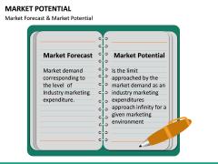 Market Potential PPT Slide 20