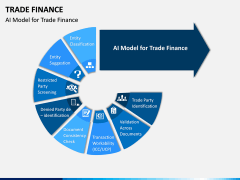 Trade Finance PPT Slide 15