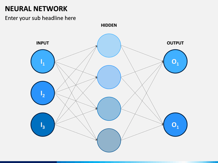 Network Powerpoint Template from cdn.sketchbubble.com