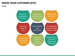 Know Your Customer (KYC) PPT Slide 25