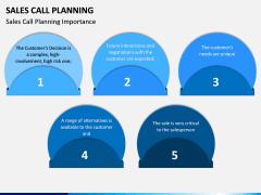 Sales Call Planning PPT Slide 8