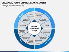 Organizational Change Management PPT Slide 3