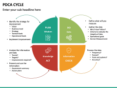PDCA Cycle PPT Slide 25
