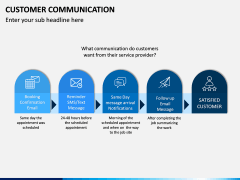 Customer Communication PPT Slide 11