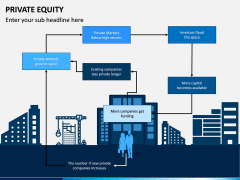 Private Equity PPT Slide 11