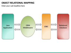 Object Relational Mapping PPT slide 23