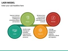 LAER Model PPT Slide 14