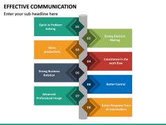 Effective Communication PPT slide 25