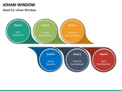 Johari Window PPT Slide 17