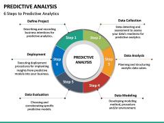 Predictive Analysis PPT Slide 24