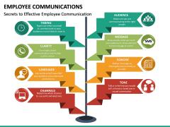 Employee Communications PPT Slide 24