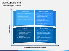 Digital Maturity PPT Slide 10