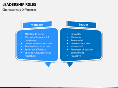 Leadership Roles PPT Slide 12