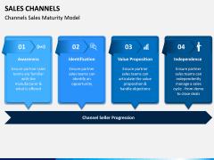Sales Channels PPT Slide 6
