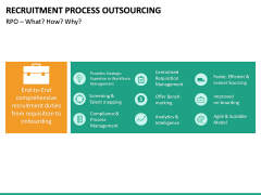 Recruitment Process Outsourcing PPT Slide 28