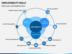 Employability Skills PPT Slide 1