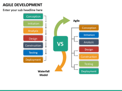Agile Development PPT Slide 32