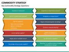 Commodity Strategy PPT Slide 14