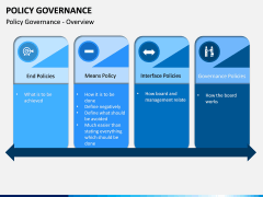 Policy Governance PPT Slide 5