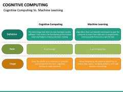 Cognitive Computing PPT Slide 29